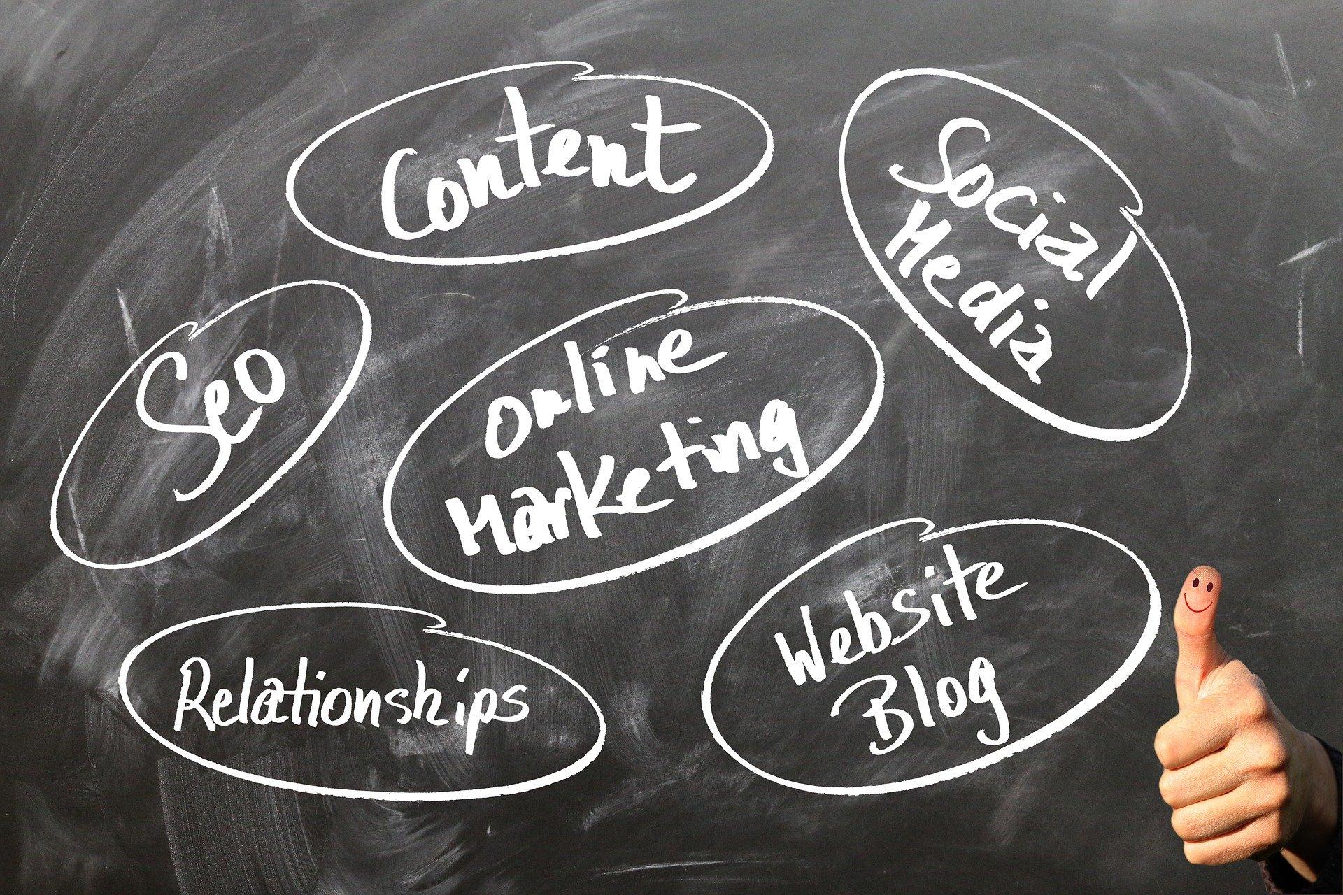 Tendencias del Social Media Marketing
